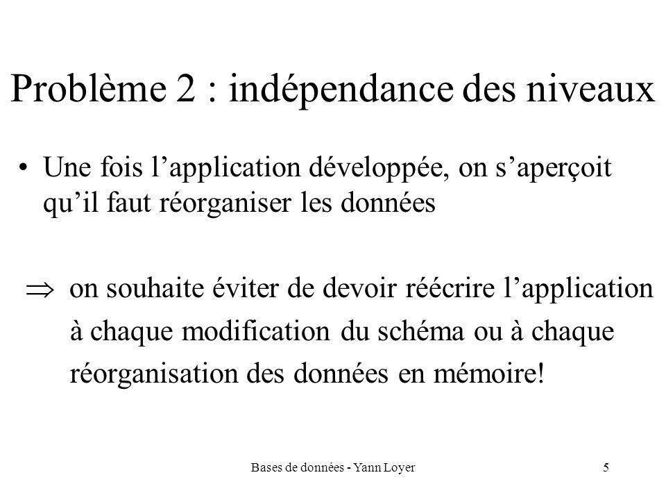 Bases de données - Yann Loyer5 Problème 2 : indépendance des niveaux Une fois l'application développée, on s'aperçoit qu'il faut réorganiser les données  on souhaite éviter de devoir réécrire l'application à chaque modification du schéma ou à chaque réorganisation des données en mémoire!