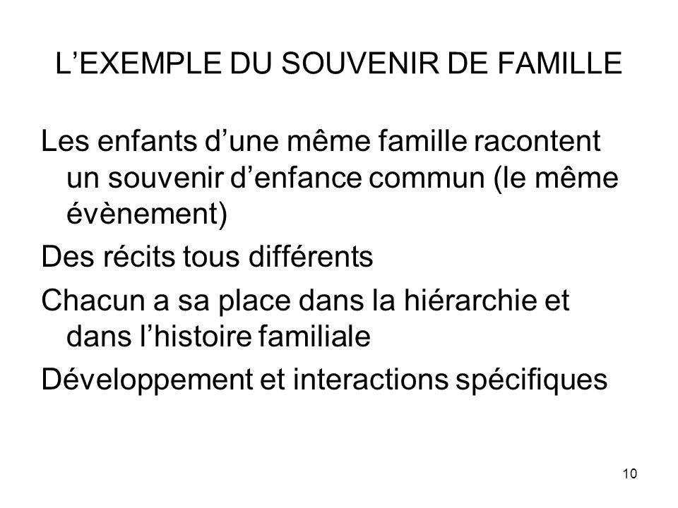 10 L'EXEMPLE DU SOUVENIR DE FAMILLE Les enfants d'une même famille racontent un souvenir d'enfance commun (le même évènement) Des récits tous différen
