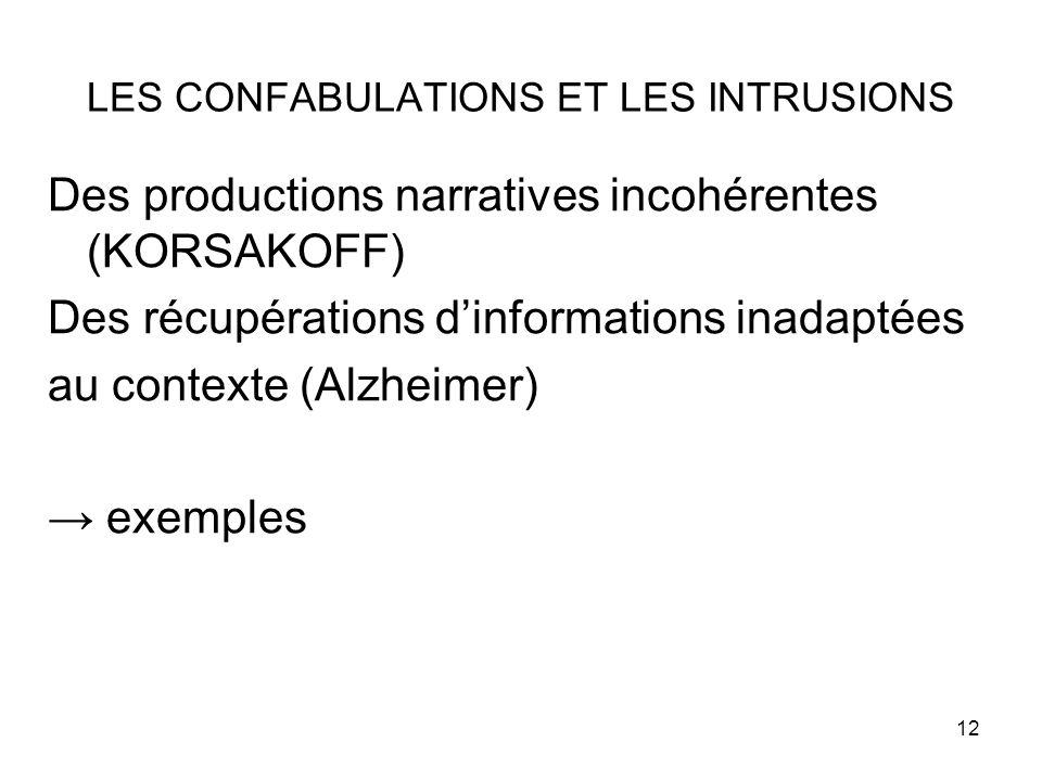 12 LES CONFABULATIONS ET LES INTRUSIONS Des productions narratives incohérentes (KORSAKOFF) Des récupérations d'informations inadaptées au contexte (Alzheimer) → exemples