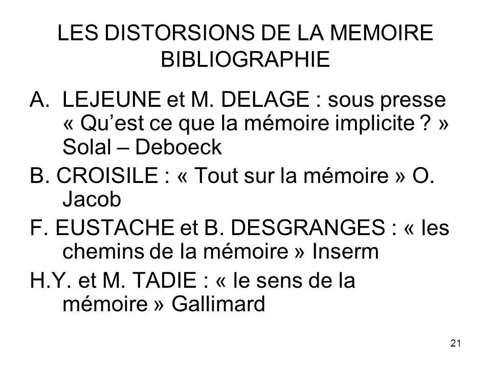 21 LES DISTORSIONS DE LA MEMOIRE BIBLIOGRAPHIE A.LEJEUNE et M. DELAGE : sous presse « Qu'est ce que la mémoire implicite ? » Solal – Deboeck B. CROISI