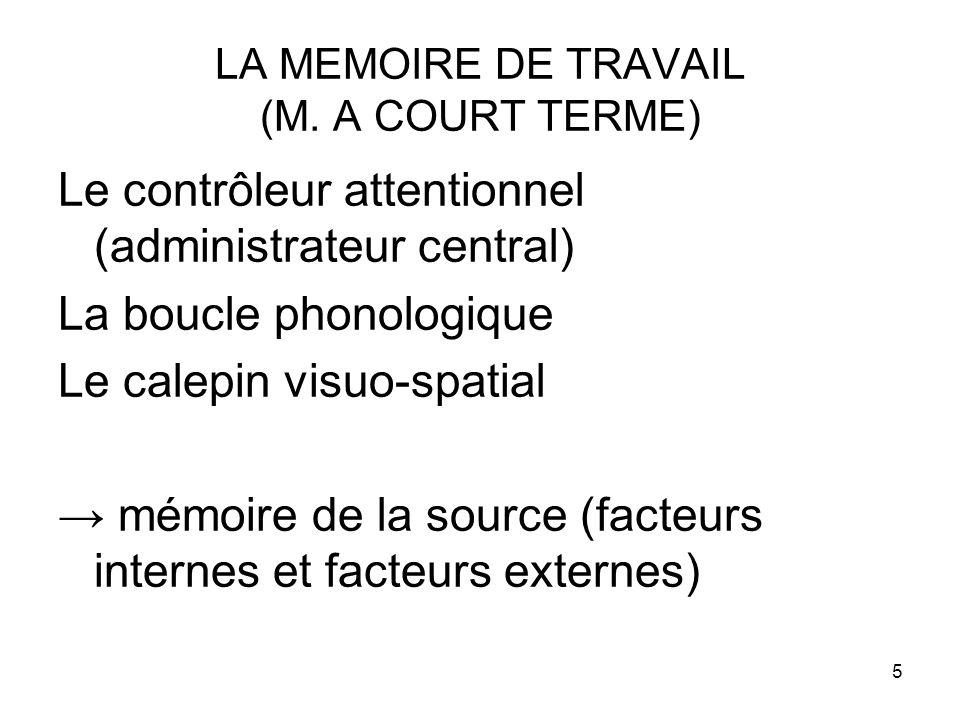 5 LA MEMOIRE DE TRAVAIL (M. A COURT TERME) Le contrôleur attentionnel (administrateur central) La boucle phonologique Le calepin visuo-spatial → mémoi