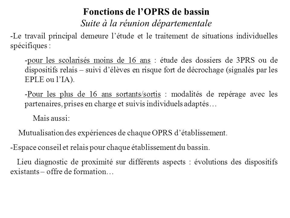 Fonctions de l'OPRS de bassin Suite à la réunion départementale -Le travail principal demeure l'étude et le traitement de situations individuelles spé