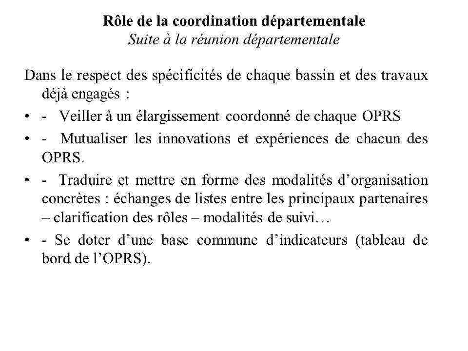 Rôle de la coordination départementale Suite à la réunion départementale Dans le respect des spécificités de chaque bassin et des travaux déjà engagés : - Veiller à un élargissement coordonné de chaque OPRS - Mutualiser les innovations et expériences de chacun des OPRS.