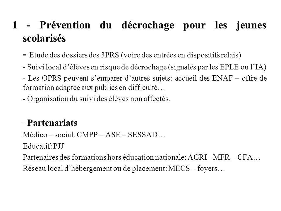 1 - Prévention du décrochage pour les jeunes scolarisés - Etude des dossiers des 3PRS (voire des entrées en dispositifs relais) - Suivi local d'élèves