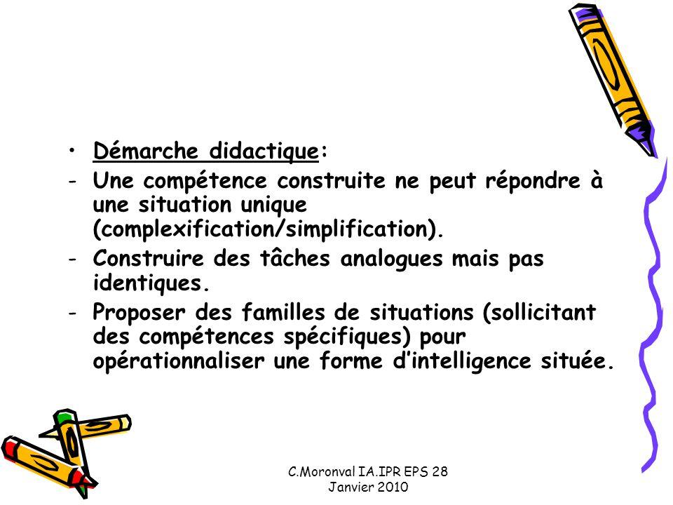 C.Moronval IA.IPR EPS 28 Janvier 2010 Démarche didactique: -Une compétence construite ne peut répondre à une situation unique (complexification/simplification).
