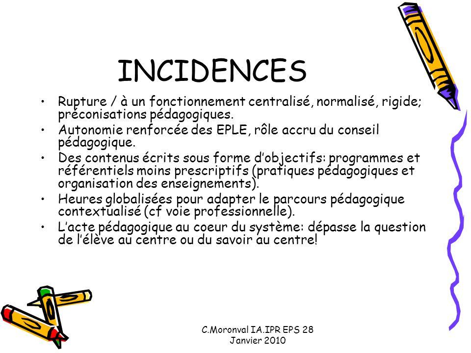 C.Moronval IA.IPR EPS 28 Janvier 2010 INCIDENCES Rupture / à un fonctionnement centralisé, normalisé, rigide; préconisations pédagogiques. Autonomie r