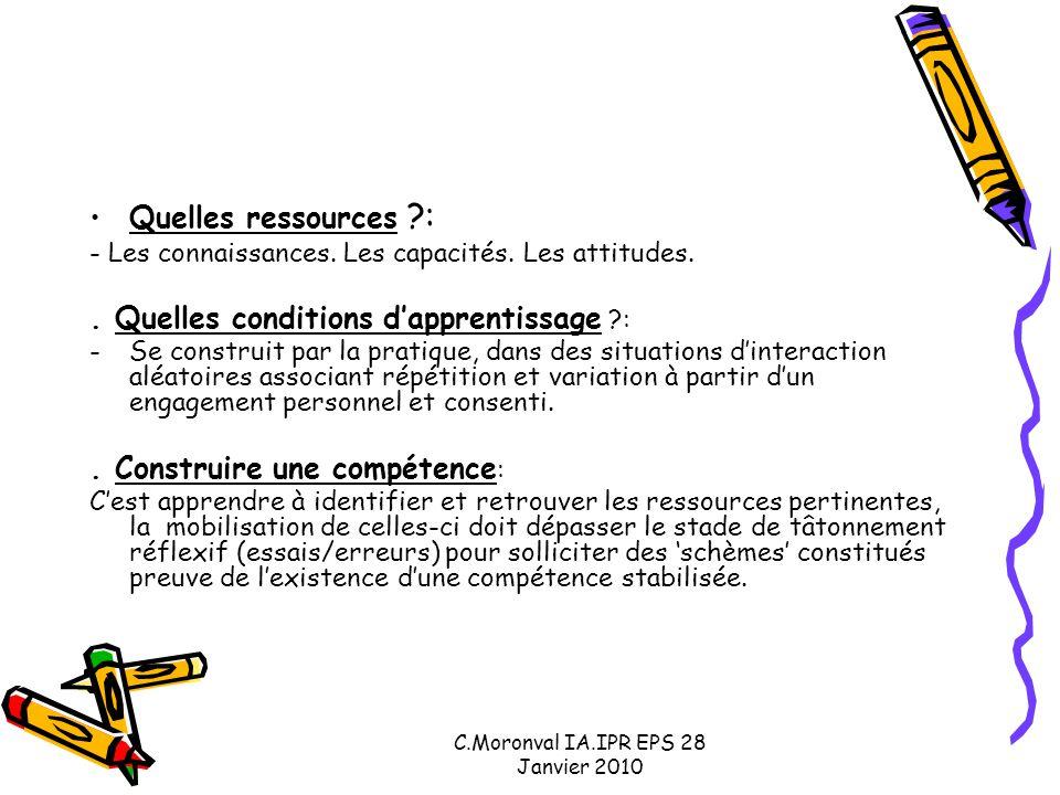 C.Moronval IA.IPR EPS 28 Janvier 2010 Quelles ressources : - Les connaissances.
