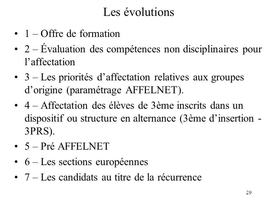 29 Les évolutions 1 – Offre de formation 2 – Évaluation des compétences non disciplinaires pour l'affectation 3 – Les priorités d'affectation relatives aux groupes d'origine (paramétrage AFFELNET).
