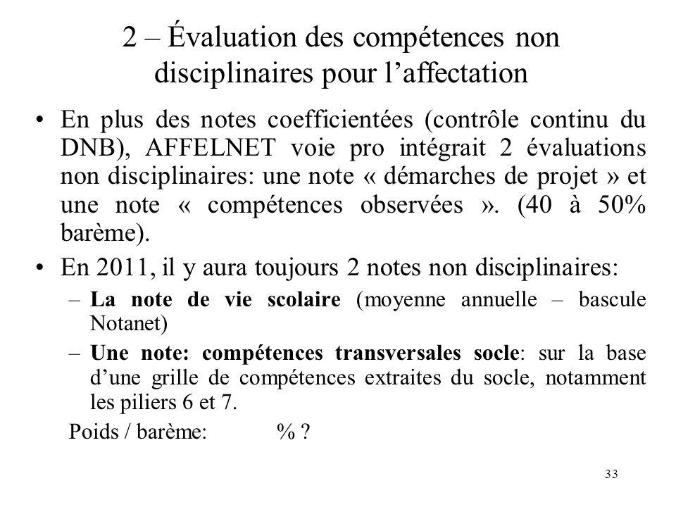 33 2 – Évaluation des compétences non disciplinaires pour l'affectation En plus des notes coefficientées (contrôle continu du DNB), AFFELNET voie pro intégrait 2 évaluations non disciplinaires: une note « démarches de projet » et une note « compétences observées ».
