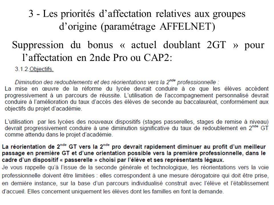 36 3 - Les priorités d'affectation relatives aux groupes d'origine (paramétrage AFFELNET) Suppression du bonus « actuel doublant 2GT » pour l'affectation en 2nde Pro ou CAP2: