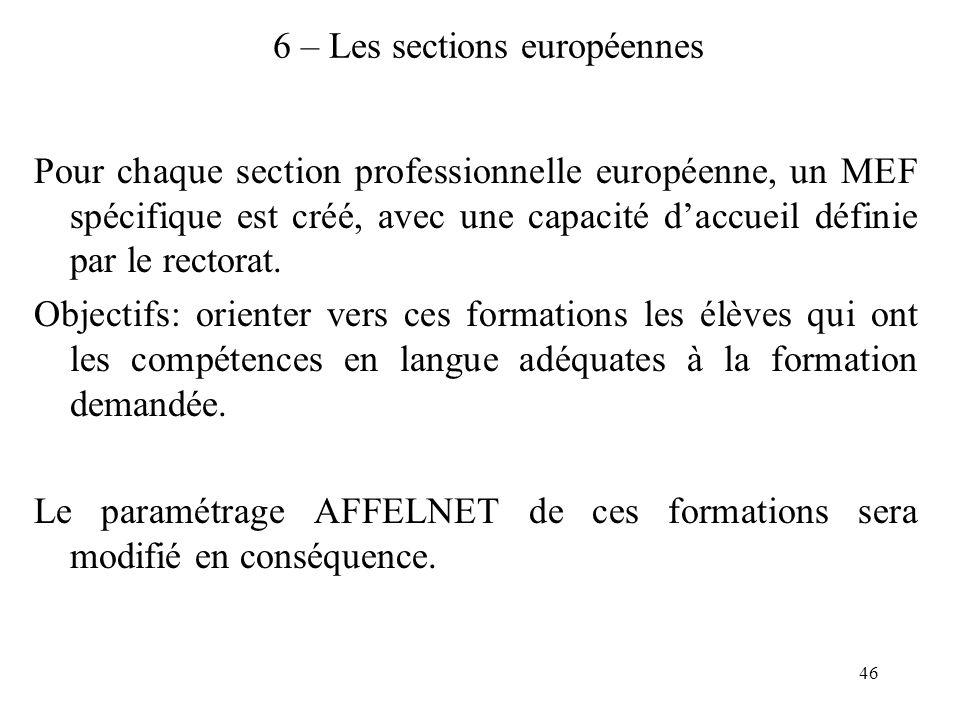 46 6 – Les sections européennes Pour chaque section professionnelle européenne, un MEF spécifique est créé, avec une capacité d'accueil définie par le rectorat.