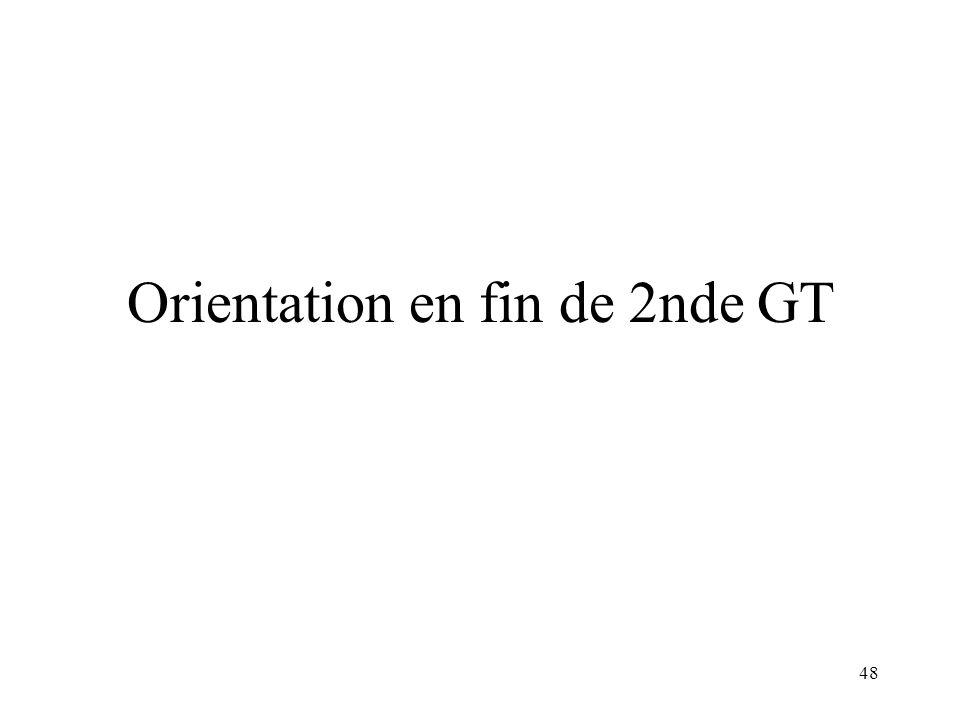 48 Orientation en fin de 2nde GT