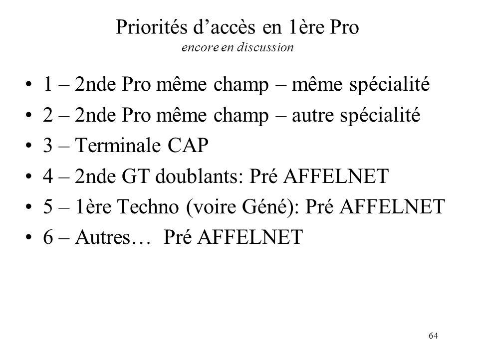 64 Priorités d'accès en 1ère Pro encore en discussion 1 – 2nde Pro même champ – même spécialité 2 – 2nde Pro même champ – autre spécialité 3 – Terminale CAP 4 – 2nde GT doublants: Pré AFFELNET 5 – 1ère Techno (voire Géné): Pré AFFELNET 6 – Autres… Pré AFFELNET