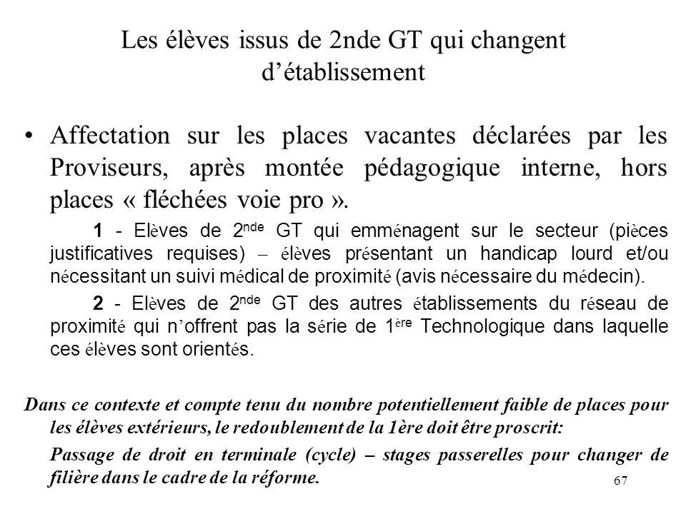 67 Les élèves issus de 2nde GT qui changent d'établissement Affectation sur les places vacantes déclarées par les Proviseurs, après montée pédagogique interne, hors places « fléchées voie pro ».