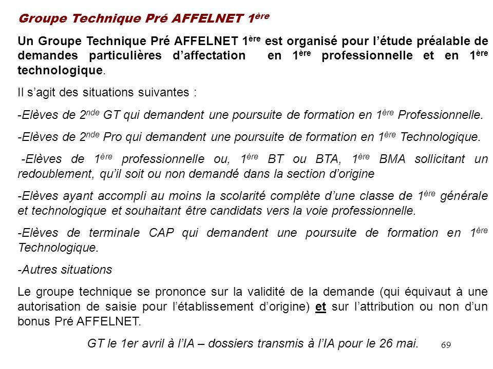 69 Groupe Technique Pré AFFELNET 1 ère Un Groupe Technique Pré AFFELNET 1 ère est organisé pour l'étude préalable de demandes particulières d'affectation en 1 ère professionnelle et en 1 ère technologique.