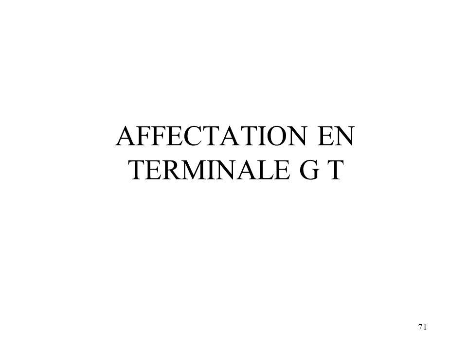 71 AFFECTATION EN TERMINALE G T