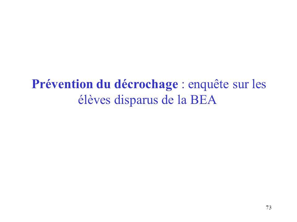 73 Prévention du décrochage : enquête sur les élèves disparus de la BEA