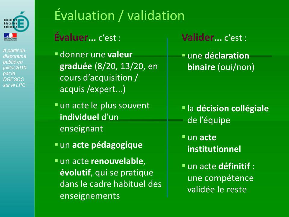 Évaluer... c'est :  donner une valeur graduée (8/20, 13/20, en cours d'acquisition / acquis /expert...)  un acte le plus souvent individuel d'un ens
