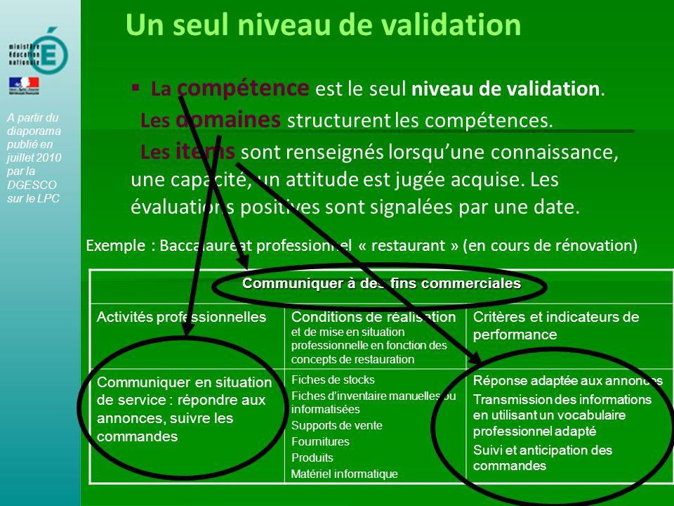  La compétence est le seul niveau de validation. Les domaines structurent les compétences. Les items sont renseignés lorsqu'une connaissance, une cap