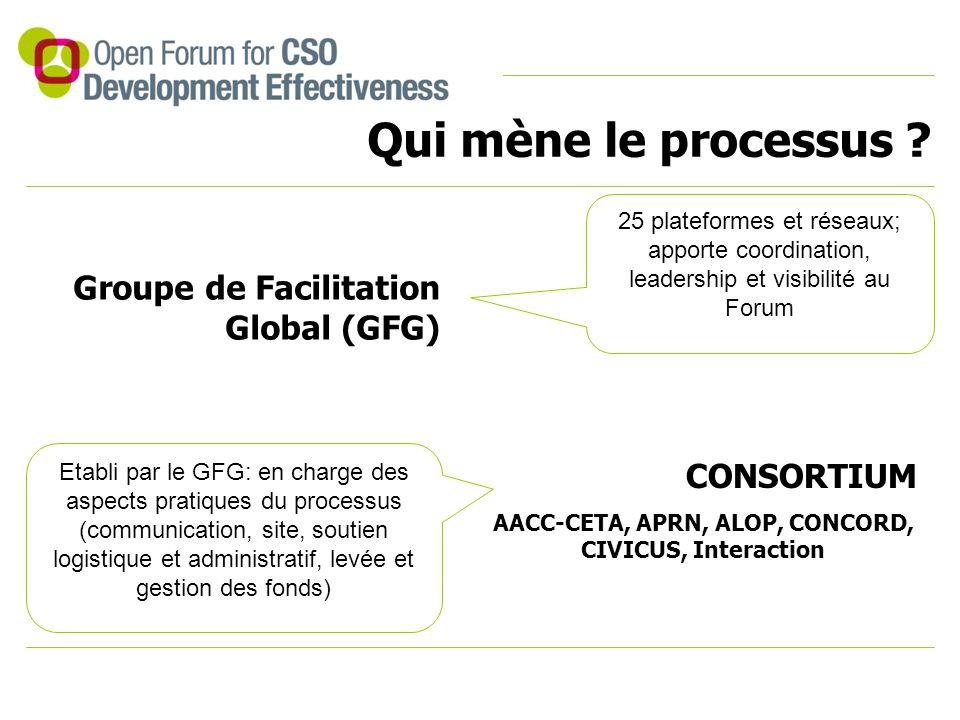 Qui mène le processus ? Groupe de Facilitation Global (GFG) 25 plateformes et réseaux; apporte coordination, leadership et visibilité au Forum CONSORT