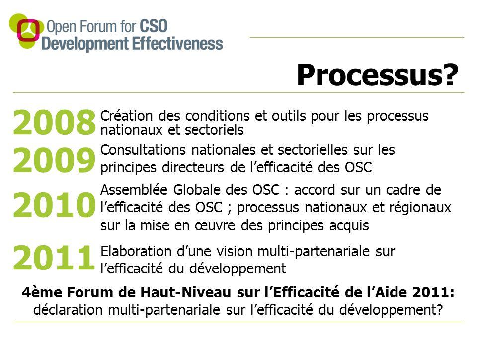 Processus? Création des conditions et outils pour les processus nationaux et sectoriels 2008 2009 2010 2011 Consultations nationales et sectorielles s