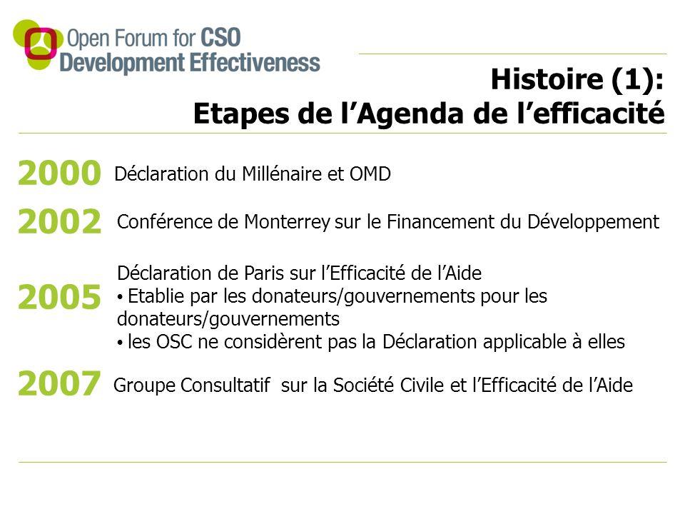 Histoire (1): Etapes de l'Agenda de l'efficacité Déclaration du Millénaire et OMD 2000 2002 2005 Groupe Consultatif sur la Société Civile et l'Efficacité de l'Aide Conférence de Monterrey sur le Financement du Développement Déclaration de Paris sur l'Efficacité de l'Aide Etablie par les donateurs/gouvernements pour les donateurs/gouvernements les OSC ne considèrent pas la Déclaration applicable à elles 2007