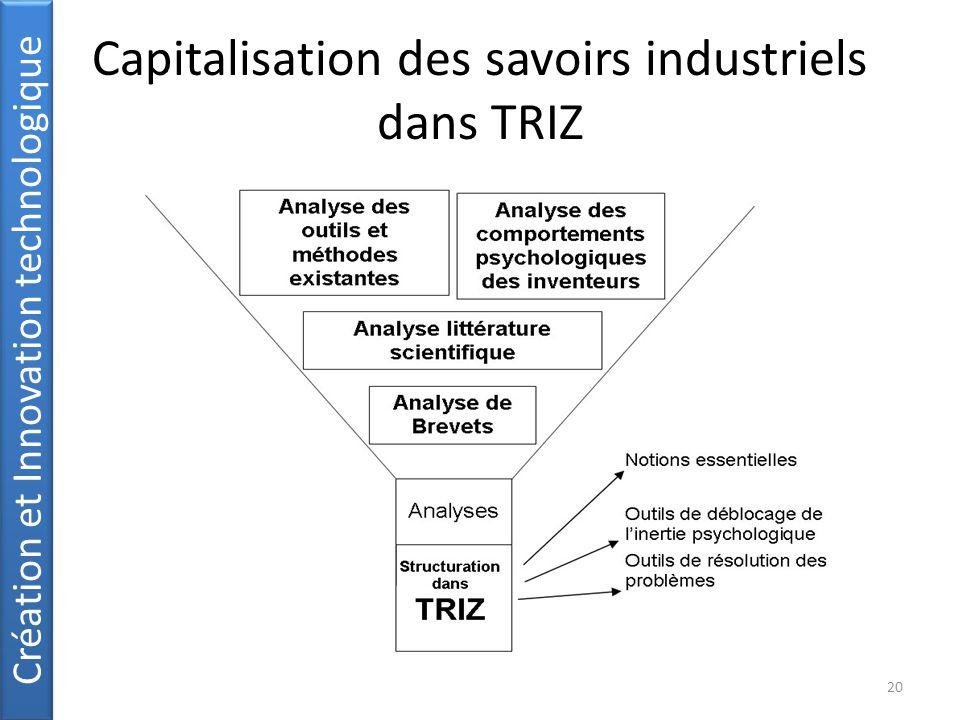 Capitalisation des savoirs industriels dans TRIZ 20 Création et Innovation technologique