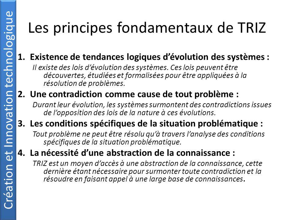 Les principes fondamentaux de TRIZ 1.Existence de tendances logiques d'évolution des systèmes : Il existe des lois d'évolution des systèmes.