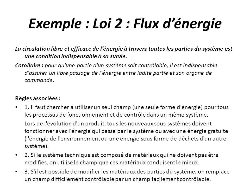 Exemple : Loi 2 : Flux d'énergie La circulation libre et efficace de l'énergie à travers toutes les parties du système est une condition indispensable à sa survie.
