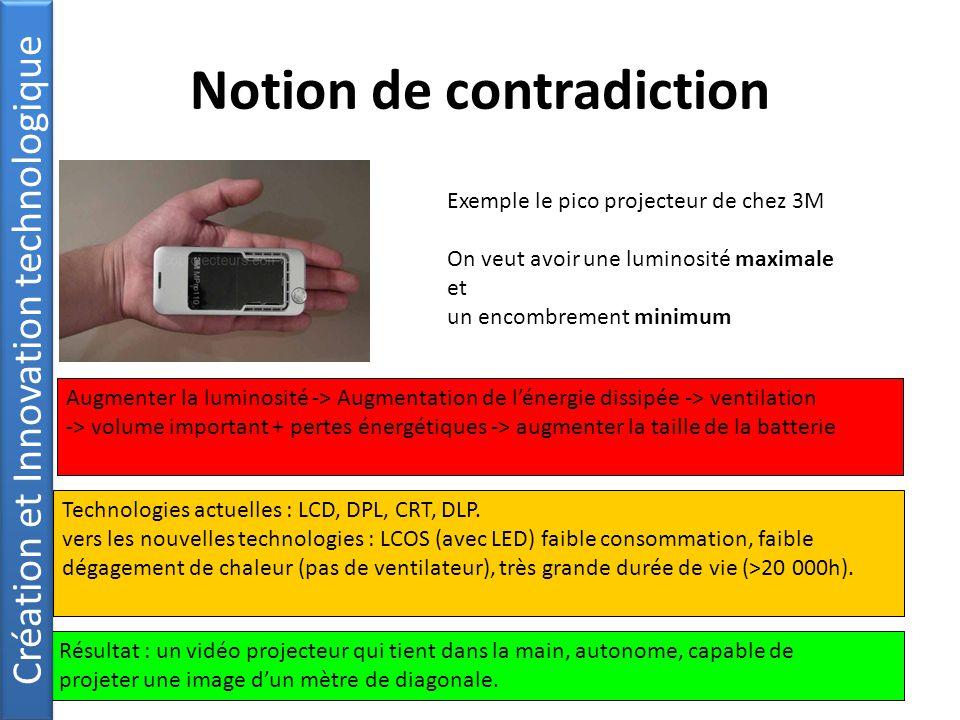 Notion de contradiction Exemple le pico projecteur de chez 3M On veut avoir une luminosité maximale et un encombrement minimum Augmenter la luminosité -> Augmentation de l'énergie dissipée -> ventilation -> volume important + pertes énergétiques -> augmenter la taille de la batterie Technologies actuelles : LCD, DPL, CRT, DLP.