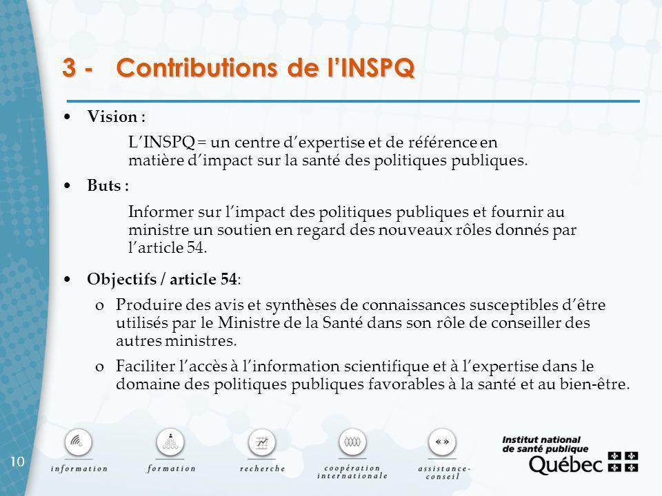 10 3 - Contributions de l'INSPQ Vision : L'INSPQ = un centre d'expertise et de référence en matière d'impact sur la santé des politiques publiques.