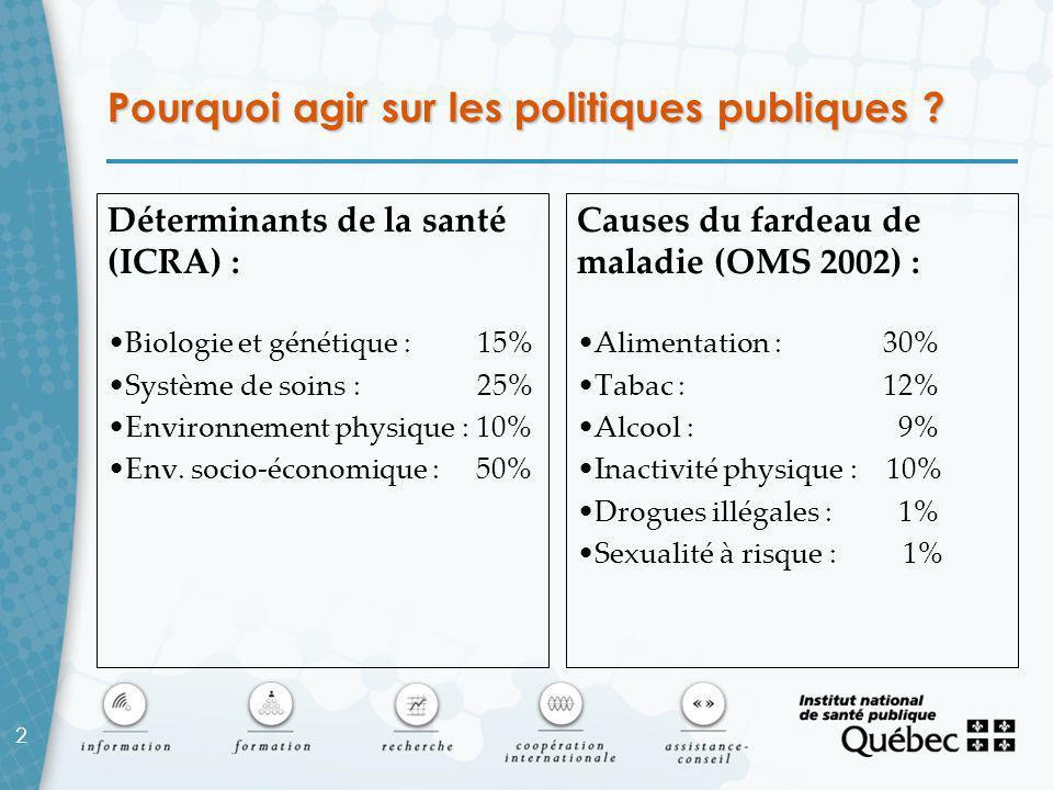 13 Défis pour la recherche et l'analyse de politiques : quelles lois a des effets sur la santé, quels effets .
