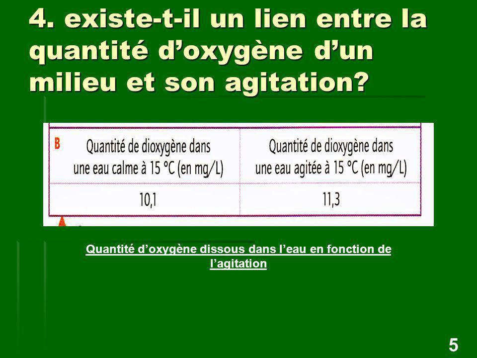 4.existe-t-il un lien entre la quantité d'oxygène d'un milieu et son agitation.