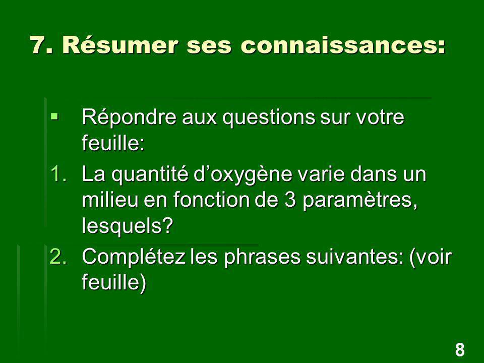 7. Résumer ses connaissances:  Répondre aux questions sur votre feuille: 1.La quantité d'oxygène varie dans un milieu en fonction de 3 paramètres, le