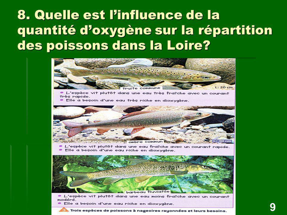 8. Quelle est l'influence de la quantité d'oxygène sur la répartition des poissons dans la Loire? 9
