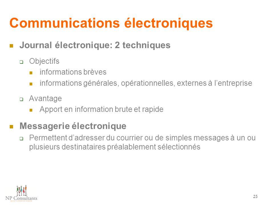 Communications électroniques Journal électronique: 2 techniques  Objectifs informations brèves informations générales, opérationnelles, externes à l'