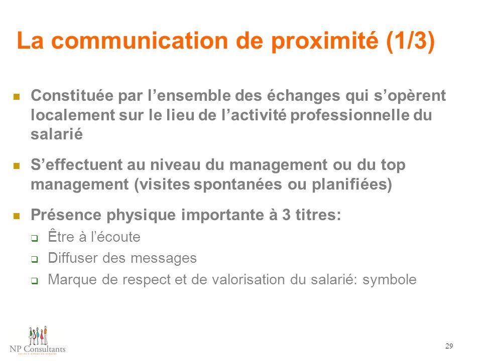 La communication de proximité (1/3) Constituée par l'ensemble des échanges qui s'opèrent localement sur le lieu de l'activité professionnelle du salar