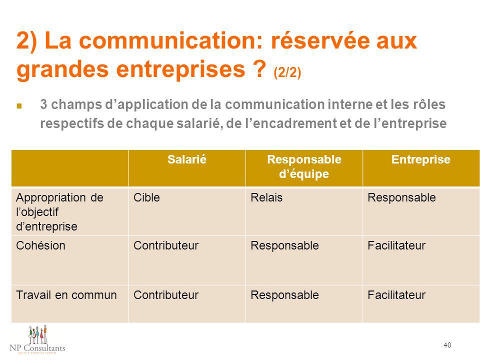2) La communication: réservée aux grandes entreprises ? (2/2) 40 SalariéResponsable d'équipe Entreprise Appropriation de l'objectif d'entreprise Cible