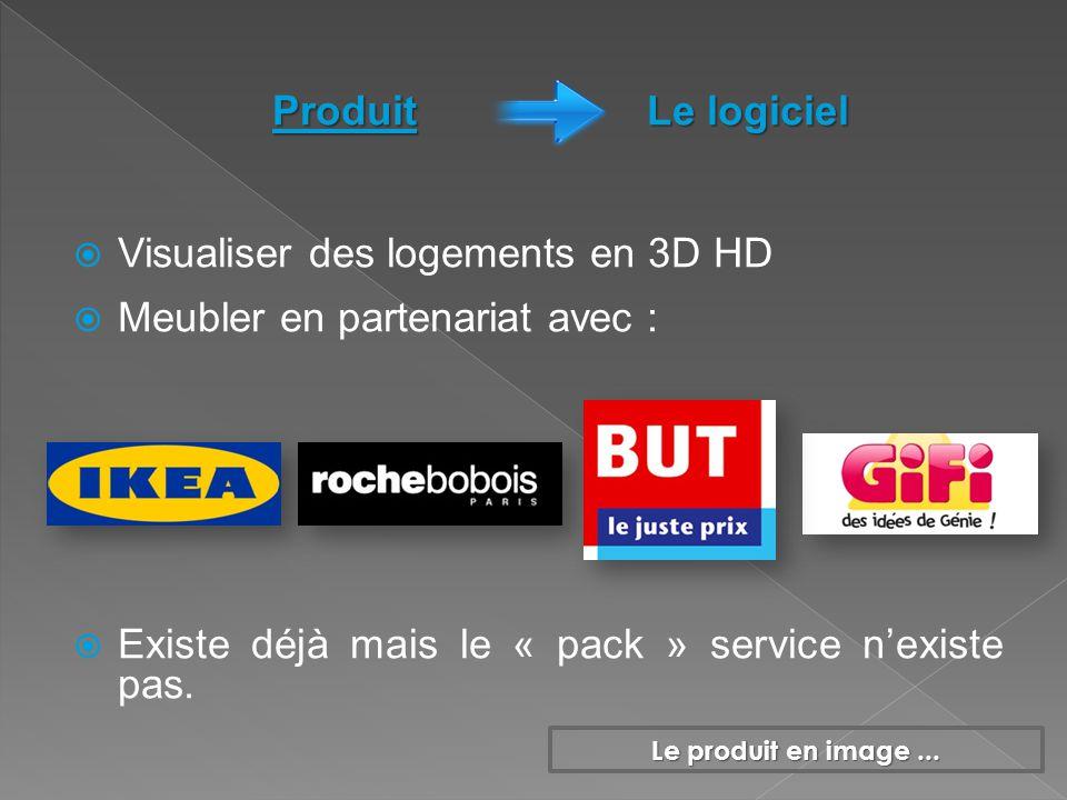 ProduitLe logiciel  Visualiser des logements en 3D HD  Meubler en partenariat avec :  Existe déjà mais le « pack » service n'existe pas. Le produit