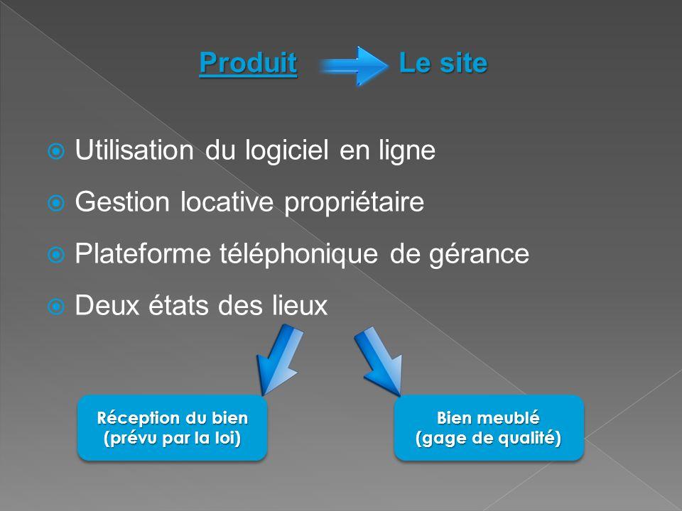 ProduitLe site  Utilisation du logiciel en ligne  Gestion locative propriétaire  Plateforme téléphonique de gérance  Deux états des lieux Réceptio