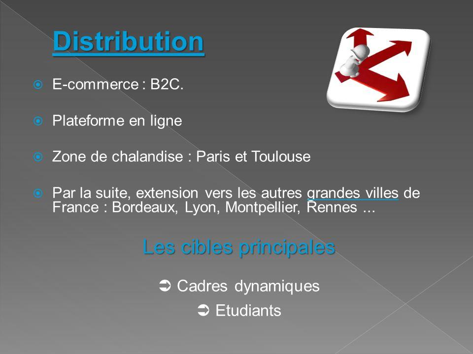 Distribution  E-commerce : B2C.  Plateforme en ligne  Zone de chalandise : Paris et Toulouse  Par la suite, extension vers les autres grandes vill
