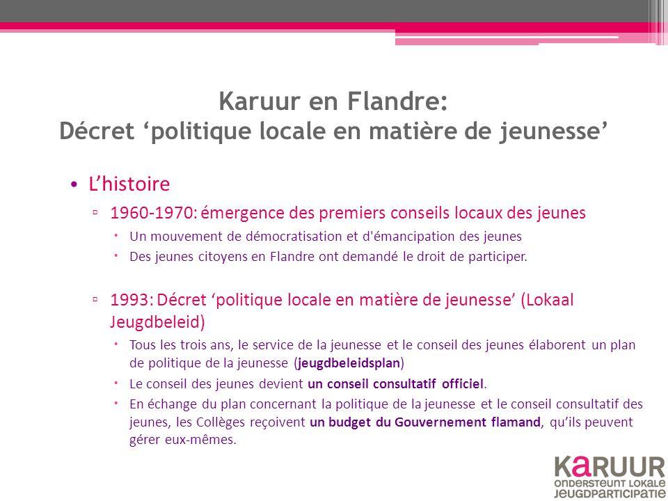 Karuur en Flandre: Décret 'politique locale en matière de jeunesse' L'histoire ▫ 1960-1970: émergence des premiers conseils locaux des jeunes  Un mou