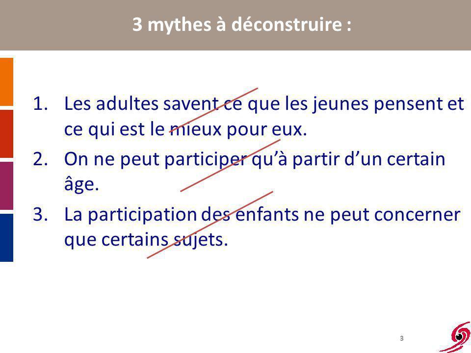 3 3 mythes à déconstruire : 1.Les adultes savent ce que les jeunes pensent et ce qui est le mieux pour eux.