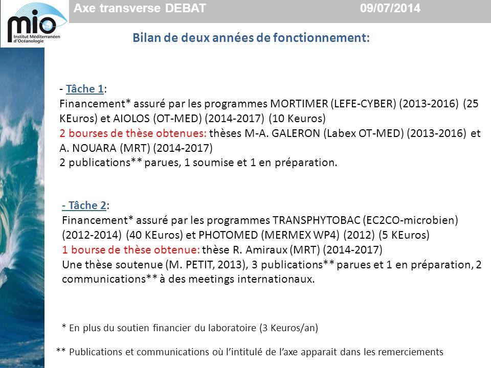 Axe transverse DEBAT 09/07/2014 - Tâche 1: Financement* assuré par les programmes MORTIMER (LEFE-CYBER) (2013-2016) (25 KEuros) et AIOLOS (OT-MED) (2014-2017) (10 Keuros) 2 bourses de thèse obtenues: thèses M-A.