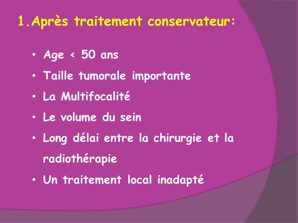 1.Après traitement conservateur: Age < 50 ans Taille tumorale importante La Multifocalité Le volume du sein Long délai entre la chirurgie et la radiot