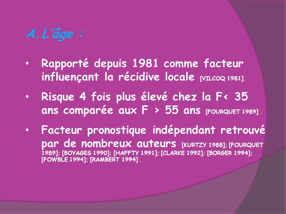 A.L'âge : Rapporté depuis 1981 comme facteur influençant la récidive locale [VILCOQ 1981]. Risque 4 fois plus élevé chez la F 55 ans [FOURQUET 1989].