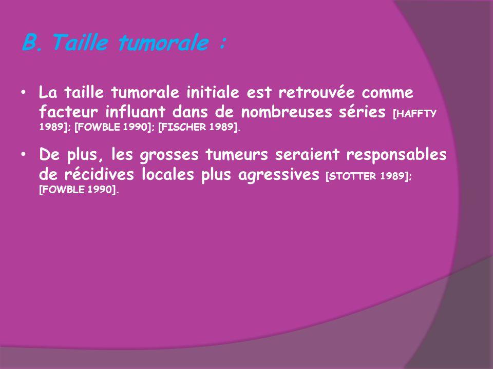 B.Taille tumorale : La taille tumorale initiale est retrouvée comme facteur influant dans de nombreuses séries [HAFFTY 1989]; [FOWBLE 1990]; [FISCHER