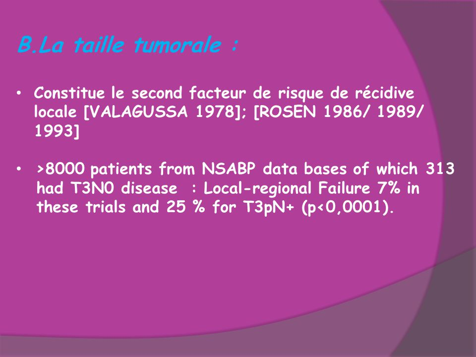 B.La taille tumorale : Constitue le second facteur de risque de récidive locale [VALAGUSSA 1978]; [ROSEN 1986/ 1989/ 1993] >8000 patients from NSABP data bases of which 313 had T3N0 disease : Local-regional Failure 7% in these trials and 25 % for T3pN+ (p<0,0001).