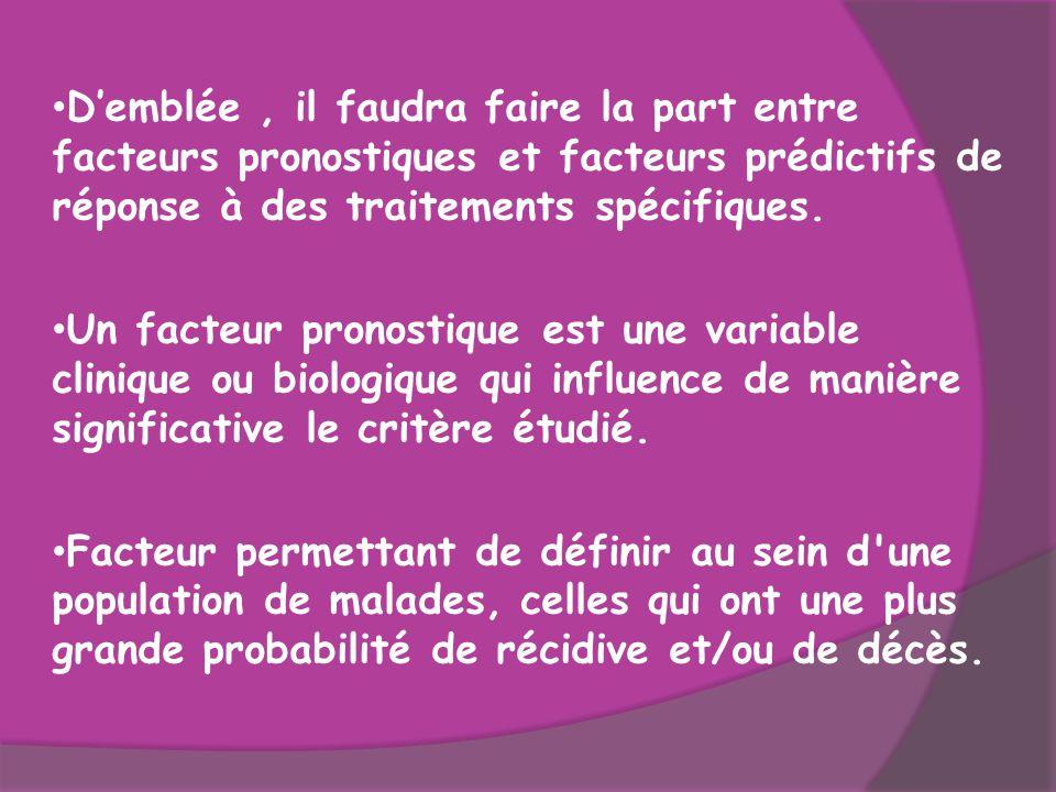 D'emblée, il faudra faire la part entre facteurs pronostiques et facteurs prédictifs de réponse à des traitements spécifiques. Un facteur pronostique