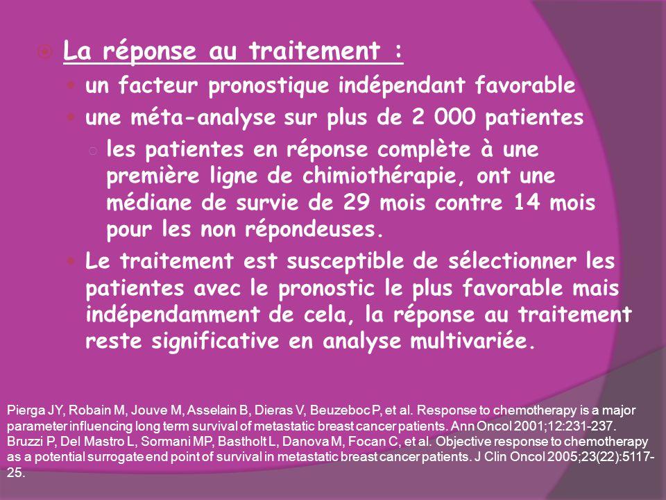  La réponse au traitement : un facteur pronostique indépendant favorable une méta-analyse sur plus de 2 000 patientes ○ les patientes en réponse comp
